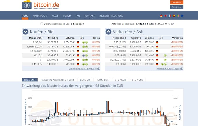 Screenshot von Bitcoin.de